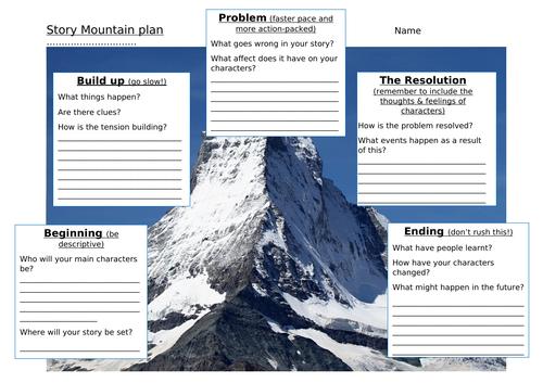 Story Mountain plan