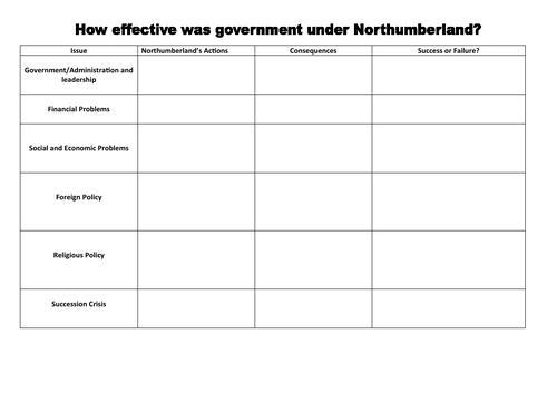 Government of Duke of Northumberland summary