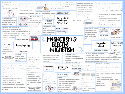 AQA GCSE PHYSICS MIND MAPS - TOPIC 7 & 8