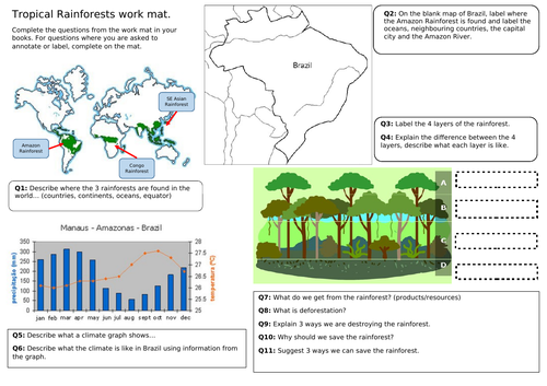 Tropical Rainforests worksheet