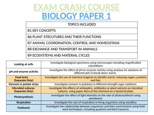 BIOLOGY PAPER 2 CRASH REVISION COURSE FOR EDEXCEL