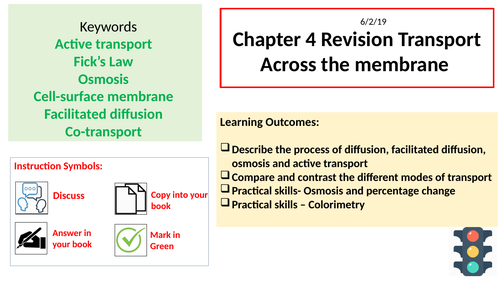 AQA A-level: Transport Across the Cell Chapter 4 Revision