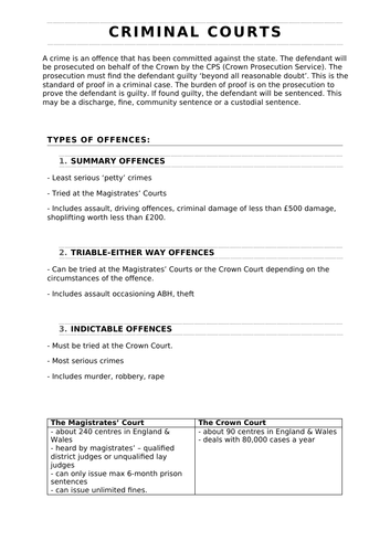 A-Level Law Criminal Courts Detailed Topic Summary
