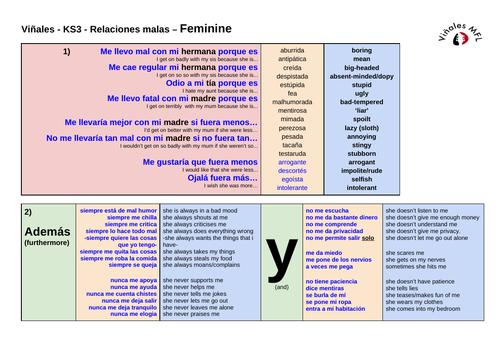 KS3-Viñales-Spanish-Relationships-Positive/Negative-Masculine/Feminine- FOUR-Sentence-Builders