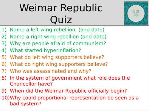 GCSE Nazi Germany Knowledge Organiser Quiz (Weimar Republic)