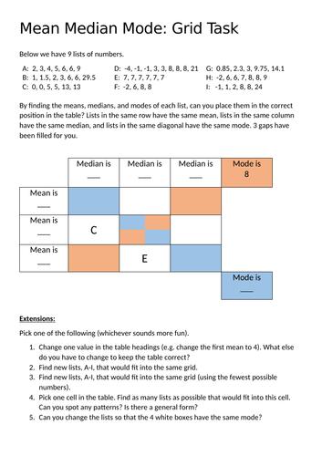Mean, Median, & Mode Grid Task