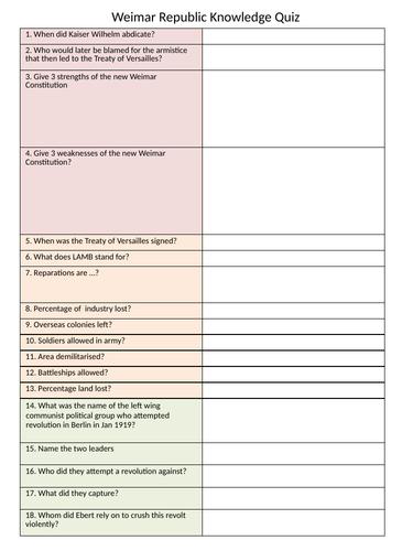 Weimar Republic Knowledge Quiz