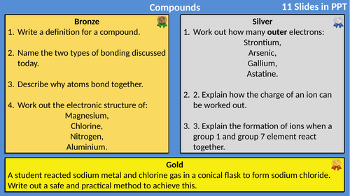 AQA Chemistry Bonding Differentiated