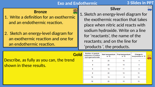 AQA Chemistry Energy Differentiated