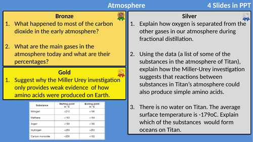 AQA Chemistry Atmosphere Differentiated