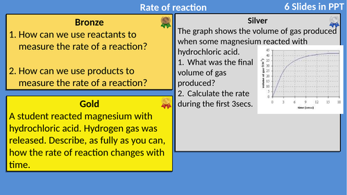 AQA Chemistry Rate Differentiated