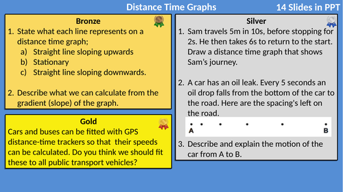 AQA Physics Forces Differentiated