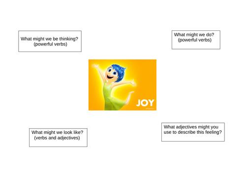 Describing feelings using inside out