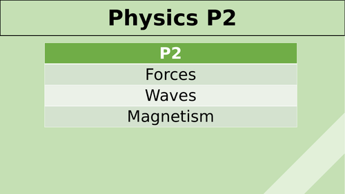 AQA Physics (Combined Science) Physics Revision PPT (Paper 2 / P2)