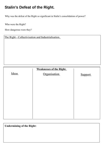 Structured Notemaking Worsheets on Stalin's Defeat of the Left & Right