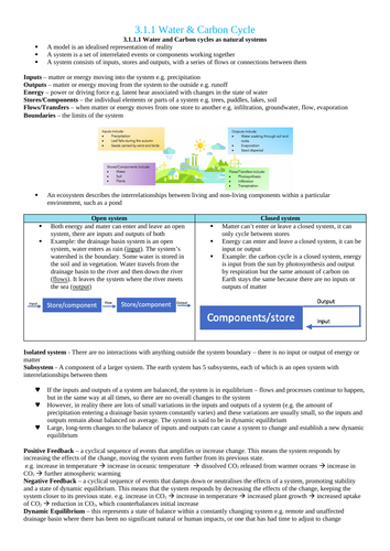 AQA A-Level Geography: Physical Revision Notes