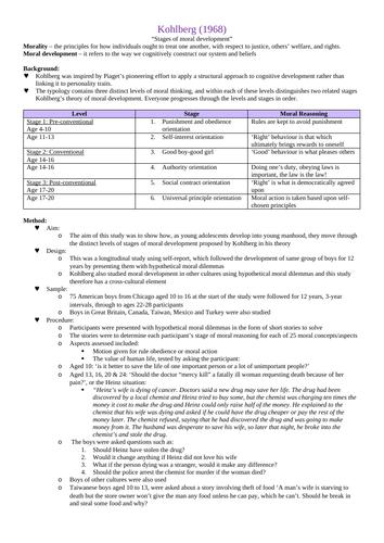 OCR Psychology: Developmental Core Studies