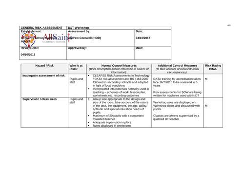 Range of Risk assessments for technology