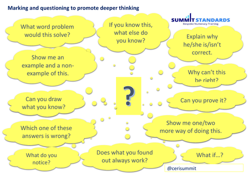 Mathematical marking and questioning support poster.
