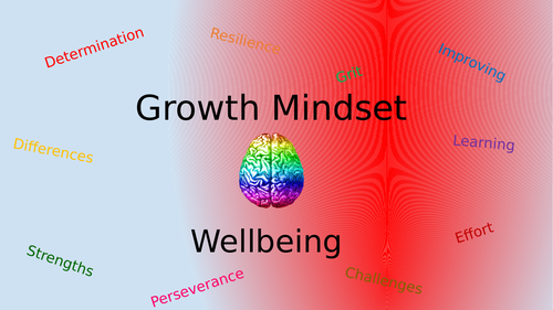 Growth Mindset and Wellbeing Activities