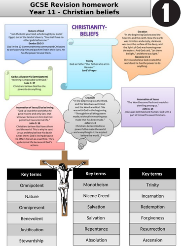 RE GCSE Christian beliefs revision activities