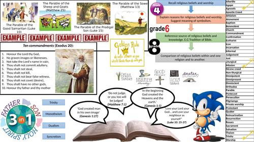 Christian revision mat GCSE AQA