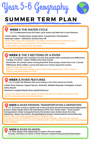 Year 5-6 Geography Plan: Rivers & Mapping Skills