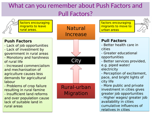 Introduction to Urbanisation