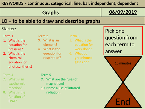 Review of Graphs
