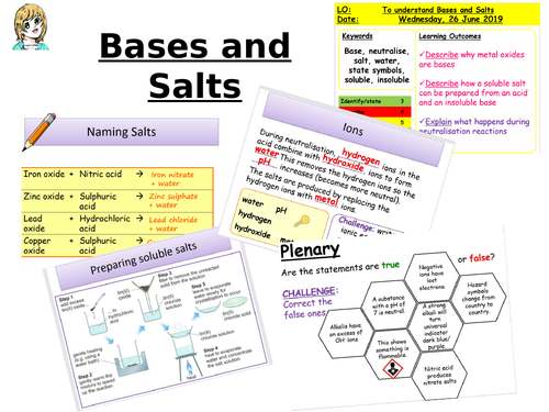CC8c Bases and Salts