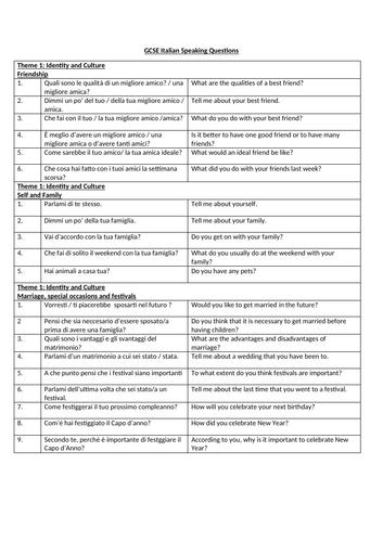 GCSE Italian general conversation questions for the new GCSE