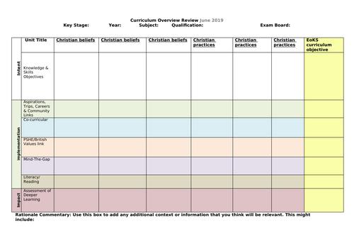 outstanding curriculum planning