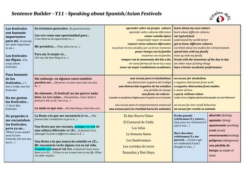 KS4---Viñales---Spanish---Festivals---Sentence---Builder