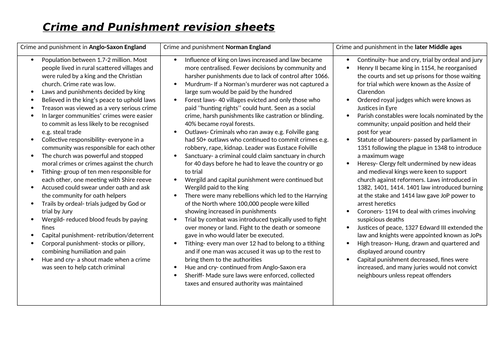Crime and Punishment revision summary