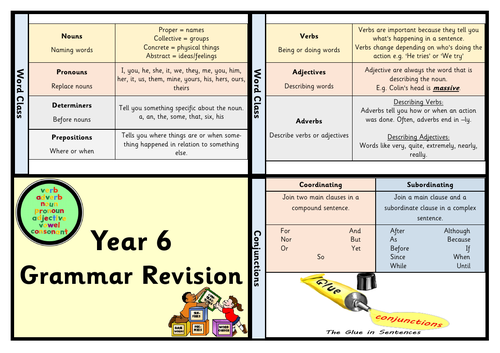 Year 6 Grammar Revision Cards