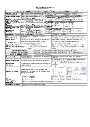 AQA GCSE Physics (trilogy) Cheat sheets