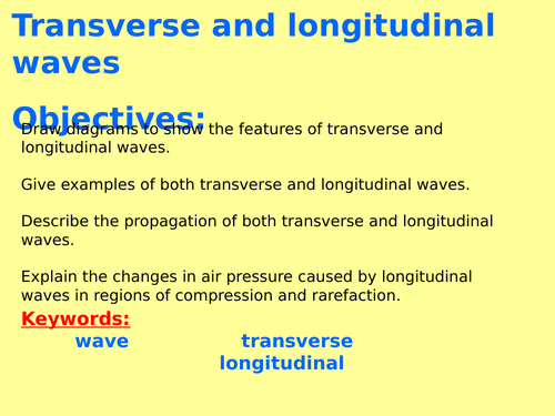AQA Physics New GCSE (Paper 2 Topic 2) – Waves (4.6) ALL   LESSONS