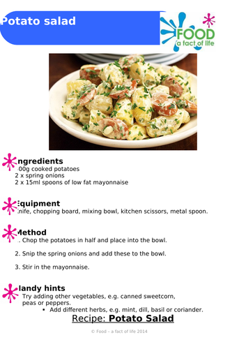 Easy recipes with pictures