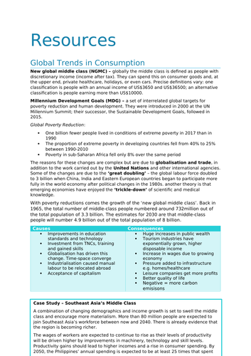 Global Resource Consumption IB Notes