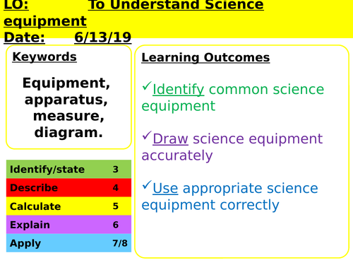 Year 7 Introduction to Science - Meet the Equipment