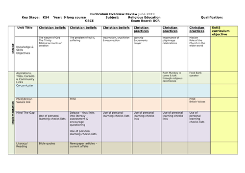 OCR GCSE RE curriculum plan