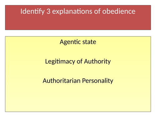 Revision Lesson: Explanations of Obedience