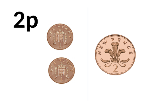 British Coins , Money value, Different ways of paying.