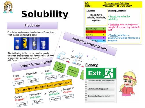 CC8g Solubility