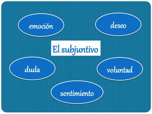 El subjuntivo - The present subjunctive