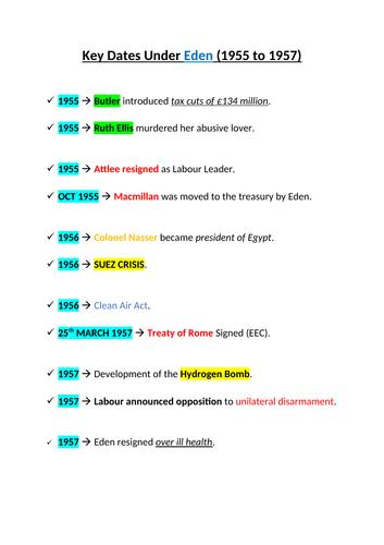 Key Dates Under Anthony Eden (1955 to 1957)