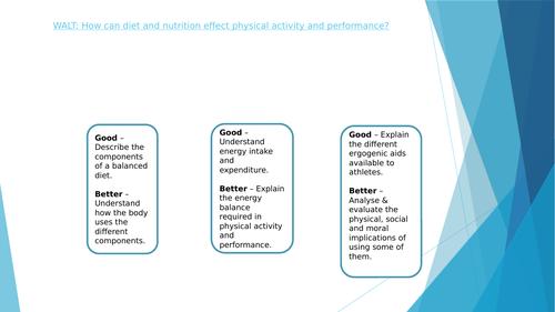 OCR H555 Presentation on Diet & Nutrition