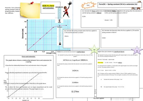 Hooke's law worksheet