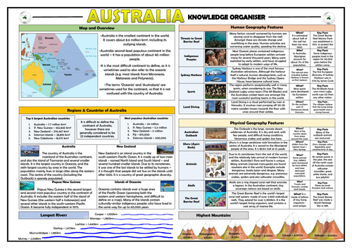 Australia Knowledge Organiser/ Revision Mat!