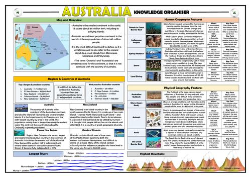 Australia Knowledge Organiser/ Revision Mat!